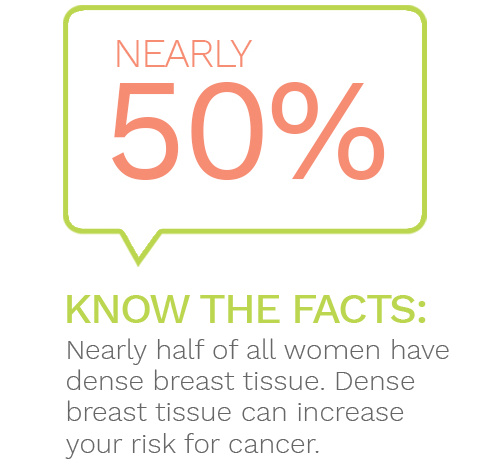 softvue graphic image about breast density facts